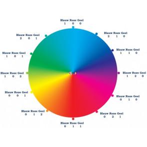 Basic set pigment: blue, pink, yellow & black (cosmetics suitable)