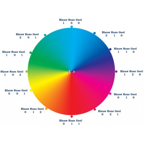 Basic set pigment 4*10ml: blue, pink, yellow & black (cosmetics suitable)